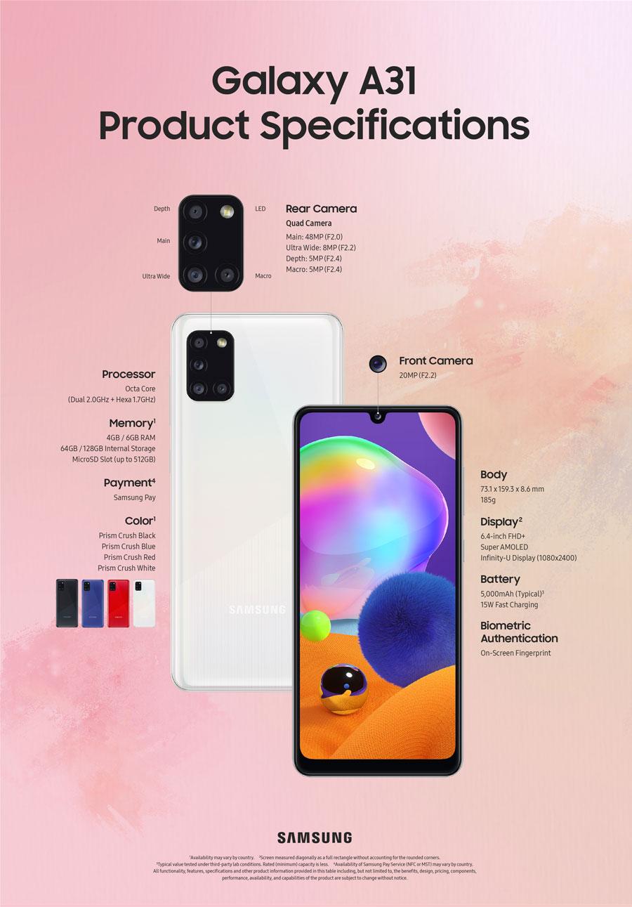 Samsung Galaxy A31 chegou para fazer frente à Xiaomi – Mundo Smart - mundosmart