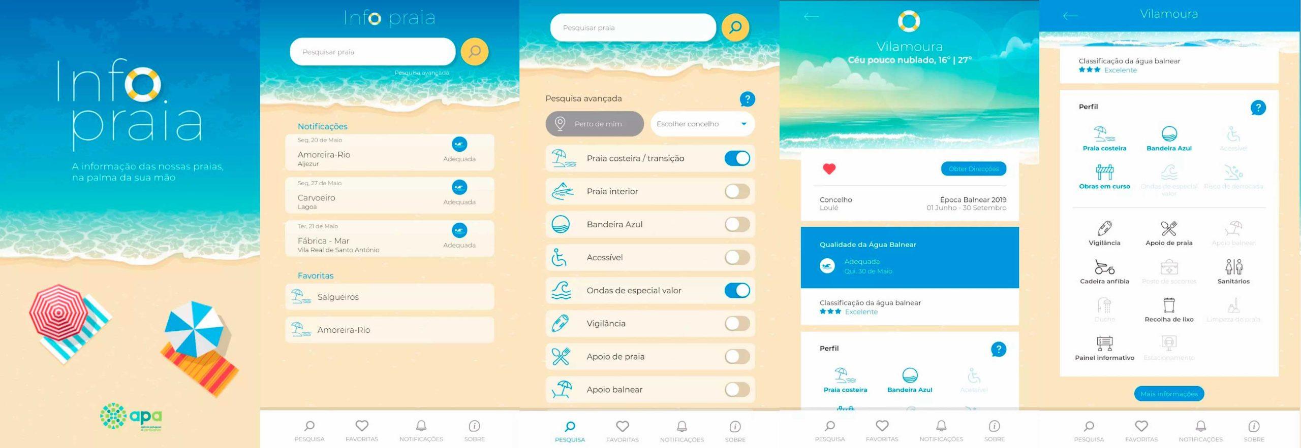 Info Praia, a aplicação que te vai ajudar a escolher a praia a que podes ir – Mundo Smart - mundosmart